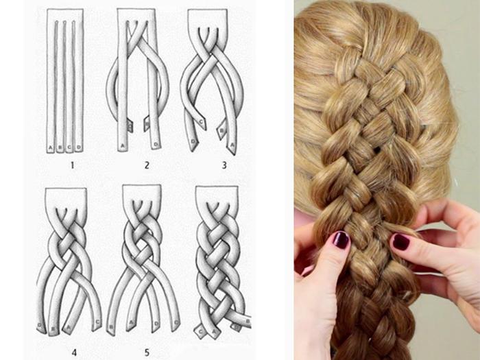 коса из 4 прядей схема плетения пошагово фото