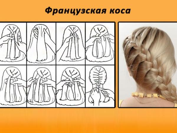 Как плести косу навыворот пошагово