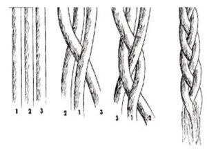 Классический вариант плетения косы