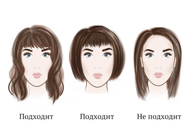 Подходящие стрижки для вытянутого лица