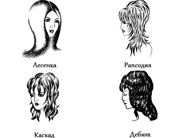 Стрижка на очень длинные волосы схема