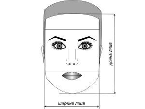 Определение квадратной формы лица