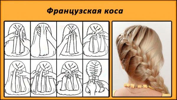 Схема французской косы